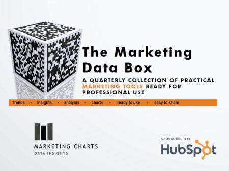 Marketing Data Box
