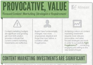 The problem with content marketing infographic