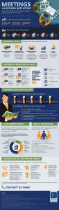 Meetings Infographic
